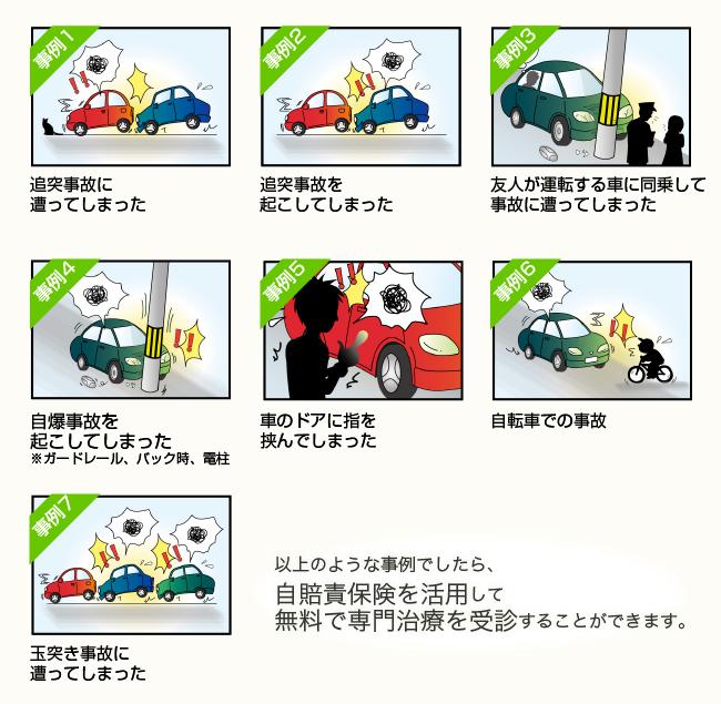 八潮市・交通事故治療・対応