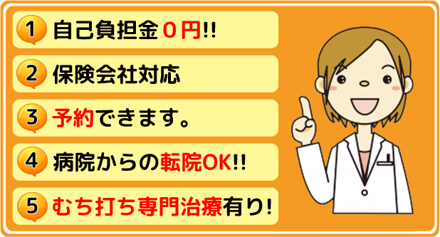 東京都足立区や足立区近隣より多くの患者様が来院されます、ひまわり中央整骨院では、病院や整形外科と併用しての通院が可能です。